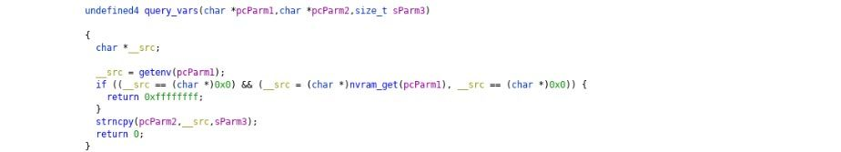 Code snippet of the query_vars function