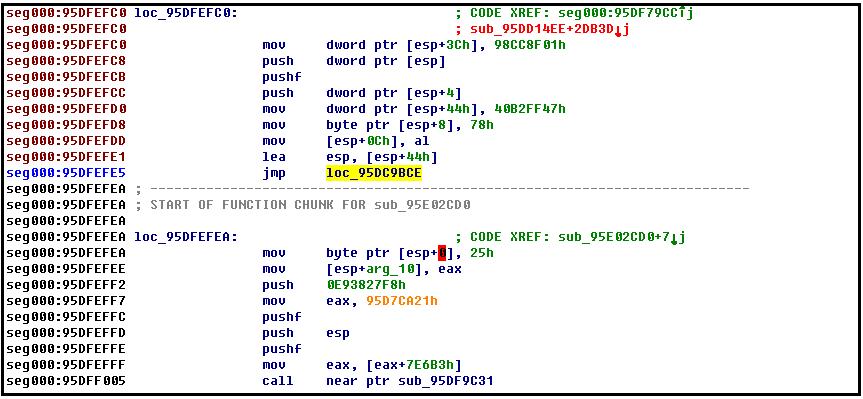 Deep Analysis of a Driver-Based MITM Malware: iTranslator