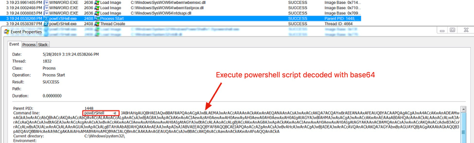 A Deep Dive into the Emotet Malware