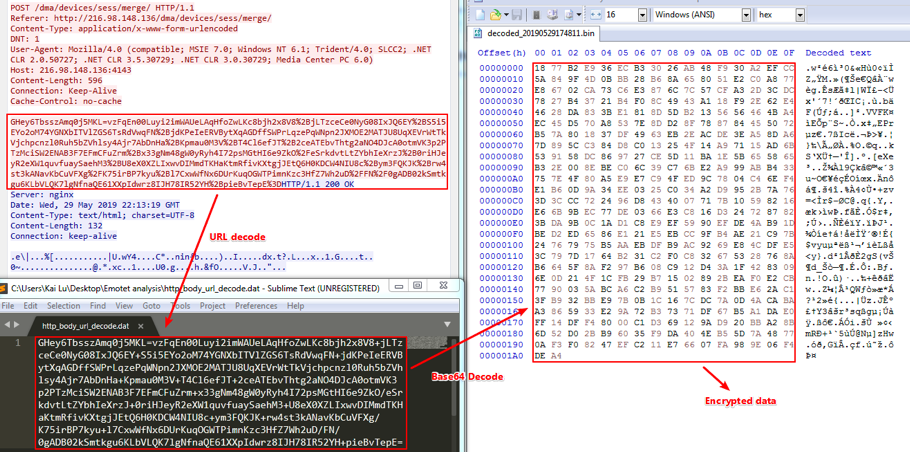 Base64 Decode With Key