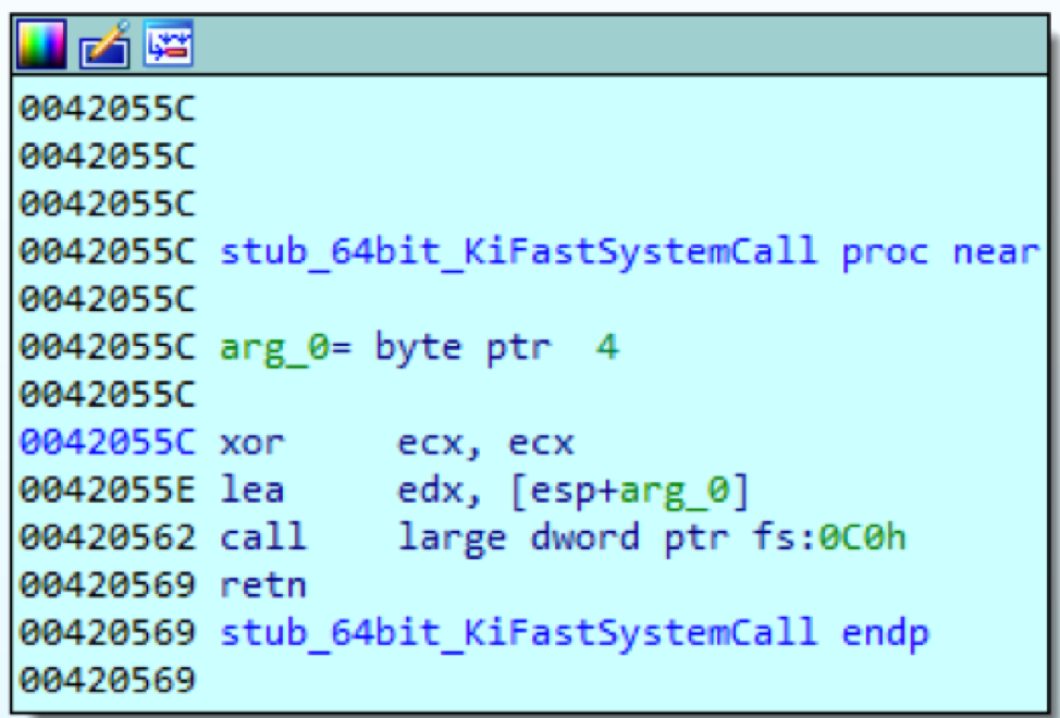 FIGURE 13: 64-BIT SYSTEM KIFASTSYSTEMCALL FUNCTION
