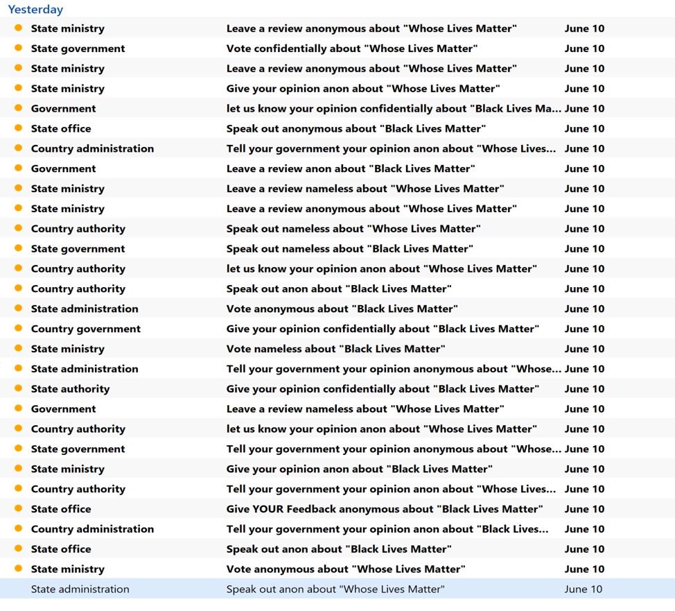 Figure 1. Variants of Black Lives Matter Spam and Subject lines