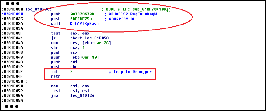 Figure 3.1 Example of retrieving the API RegEnumKeyW()