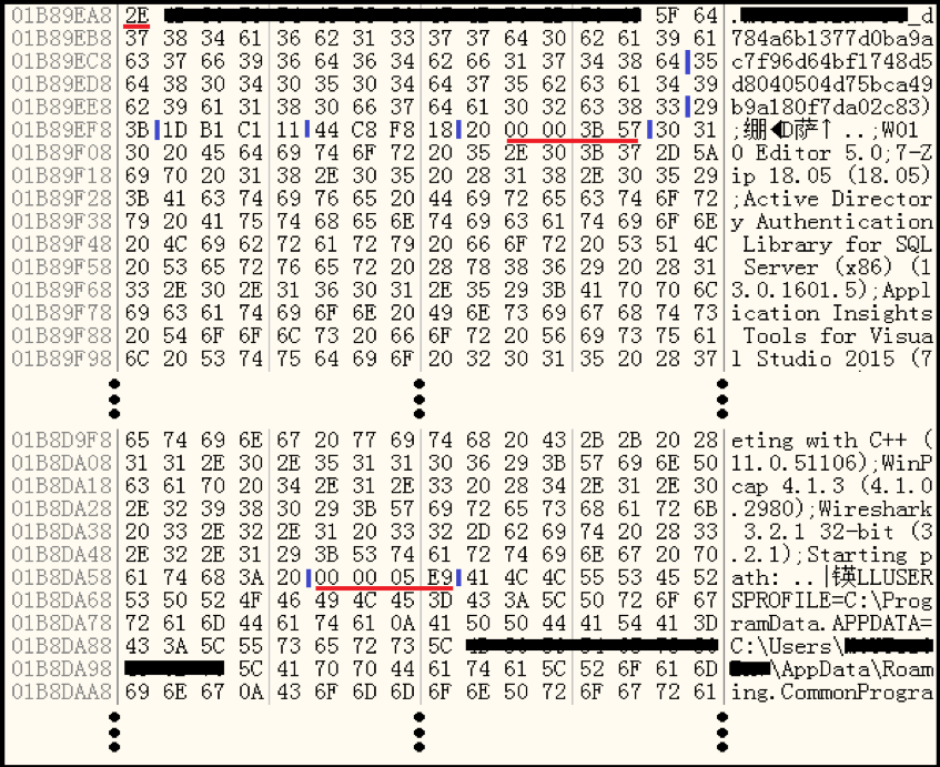 Figure 4.2. Dridex collected data from my test machine