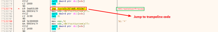 Figure 9. The assembly code of the function NtCreateUserProcess hooked