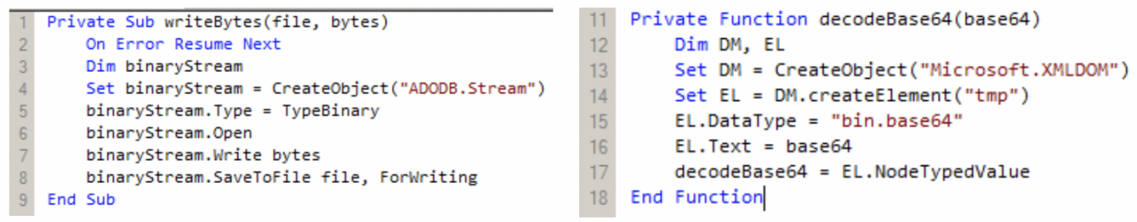 Figure 5 â writeBytes() and decodebase64() functions