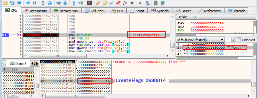 "Figure 3.4. Creating the ""cmd.exe"" process by calling the API CreateProcessA()"