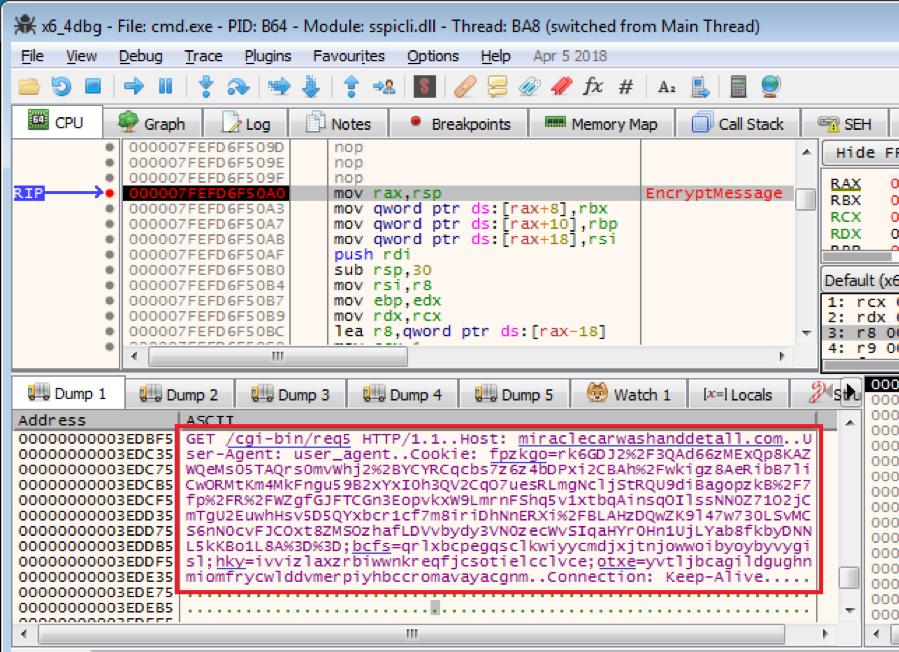 Figure 3.1. Bazar encrypts a packet via the SSL protocol