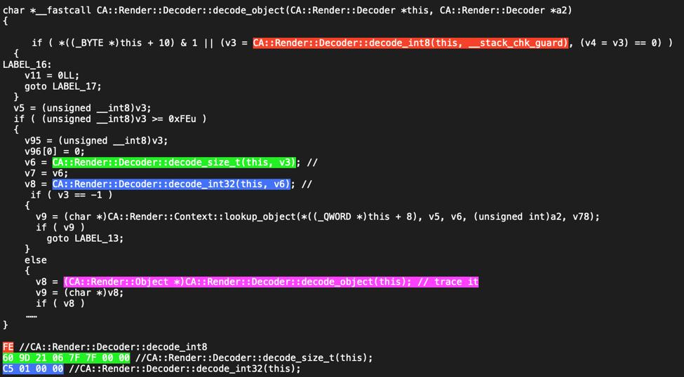 Detailed Analysis of macOS/iOS Vulnerability CVE-2019-6231