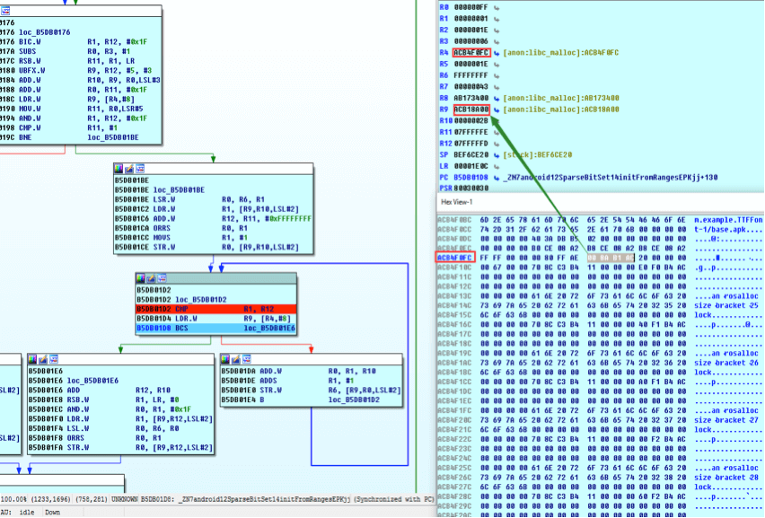 Analysis of CVE-2016-2414 - Out-of-Bound Write Denial of