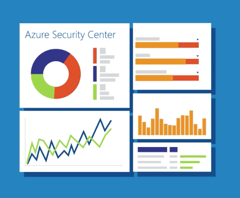 Microsoft Azure Security Center & Fortinet: Scaling Security