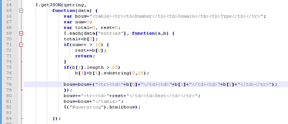 PowerDNS Recursor HTML/Script Injection Vulnerability – A Walkthrough