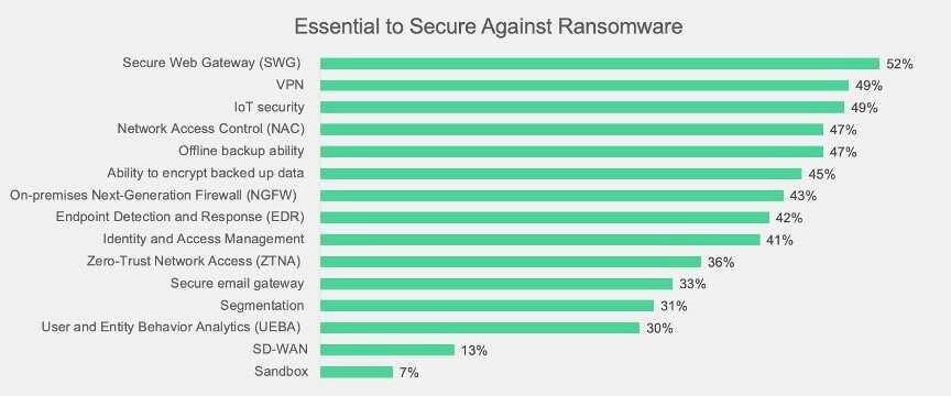 ransomware-graph1.jpg