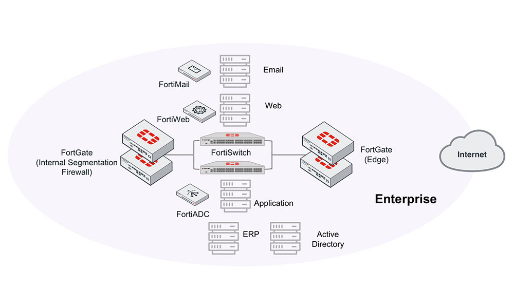 diagram-scada-enterprise-zone
