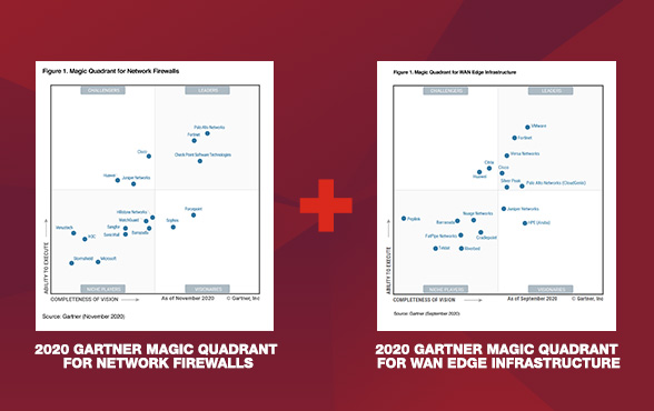 A Leader in both the 2020 Gartner Magic Quadrant reports for Network Firewalls and WAN Edge