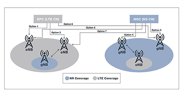 mobile-carrier-graphics-na-lte.jpg