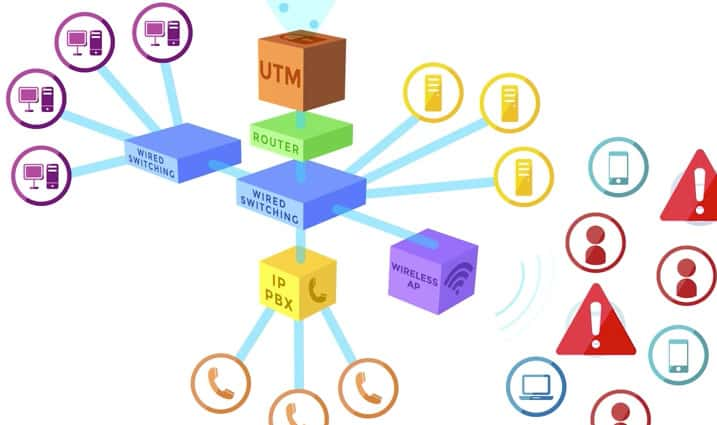 video thumb connected utm
