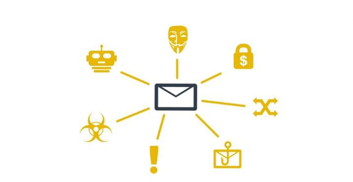 FortiMail: Email Security