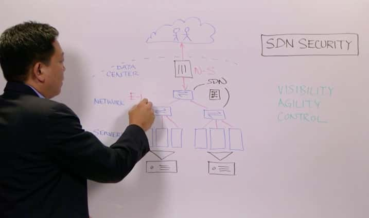 video thumb securing next gen data center cloud sdn security