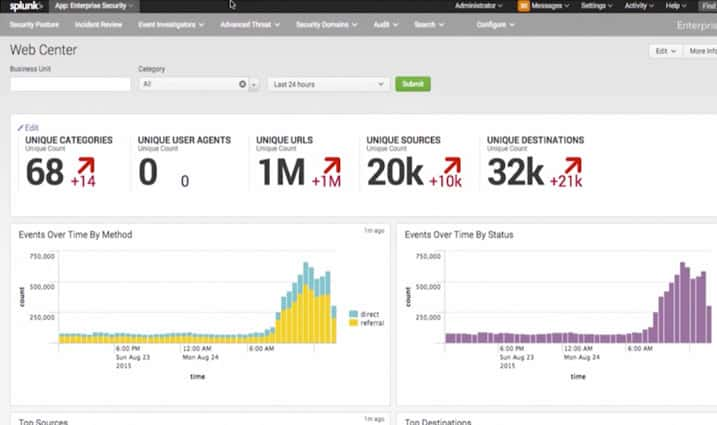 video thumb splunk solution overview